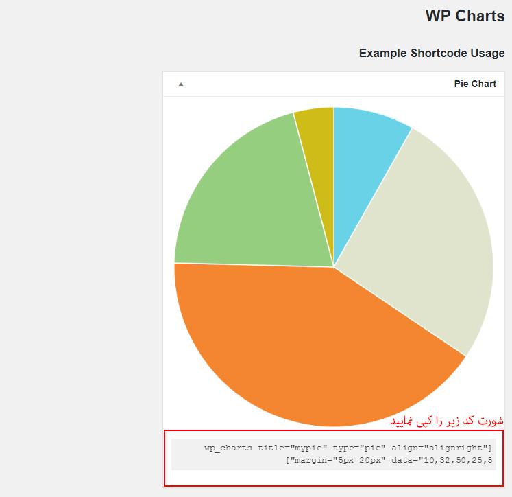 نمودار آماری در وردپرس