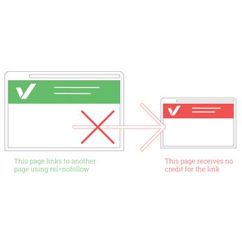 انتقال رسانه وردپرس به پست اصلی برای افزایش سئو سایت