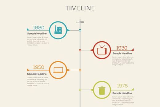 timelineexample