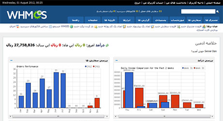 فارسی ساز 5.0.3